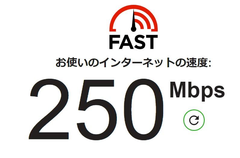 250Mbps